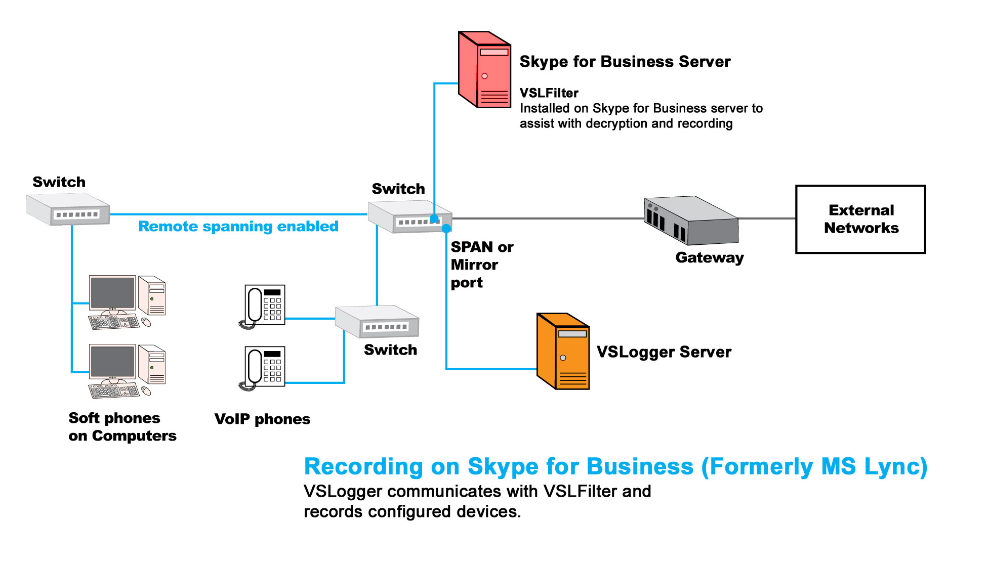 Skype-for-Business Recording