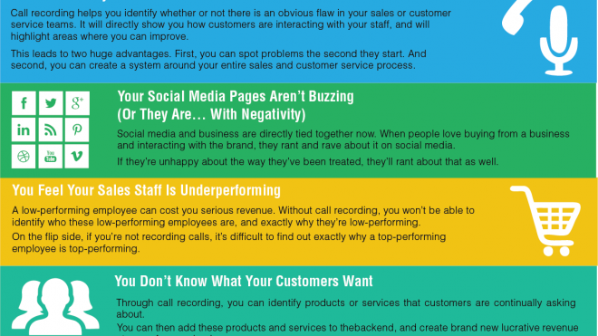 5 Signs You Should Invest In Call Recording | Versadial Call